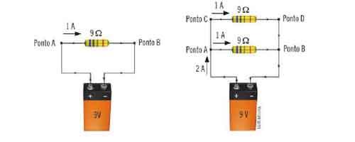 AeBnos dois circuitos e nos pontosCeDé constante e igual a 9 V