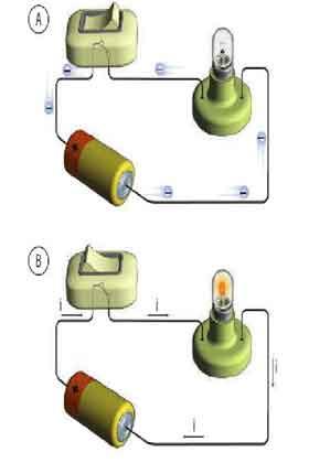 definição de corrente elétrica