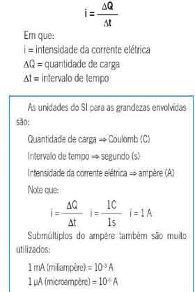quantidade de carga (AΩ)
