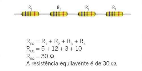 R1R2 R3e R4