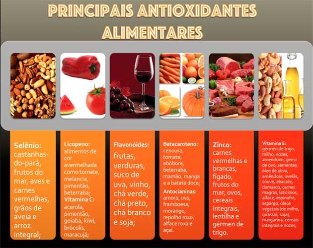Antioxidantes nos alimentos