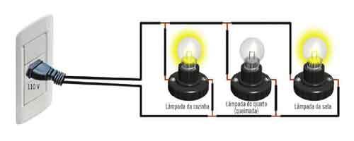 lâmpada queimada