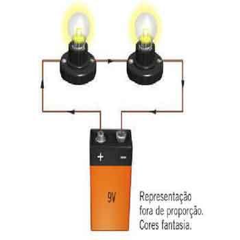 a ddp é dividida em tantas partes quanto for o número de resistores